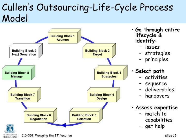outsourcing software tips