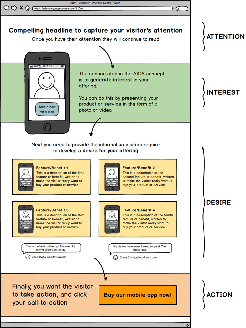 Designing a Web or Mobile